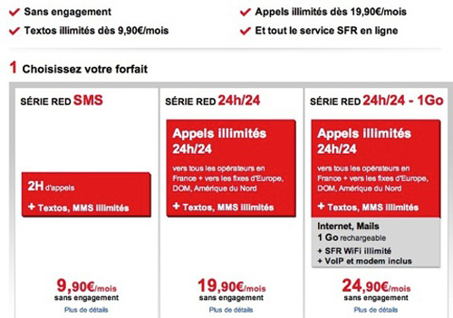 forfait ipad Serie red sfr